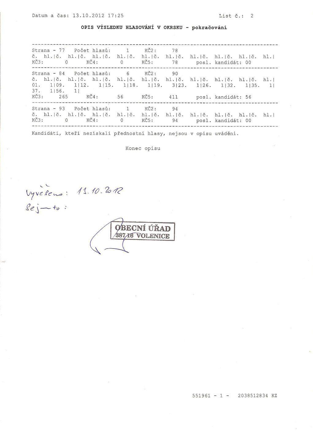 Výsledky voleb do Zastupitelstva Jihočeského kraje 2012
